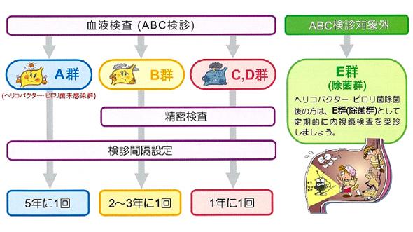 abc-03